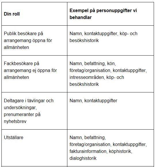 Sverige kan borja handla med personuppgifter